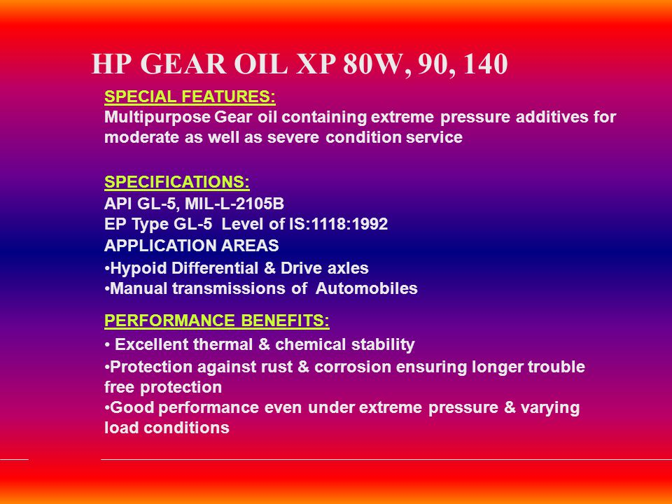 LUBRICANTS Overview  - ppt download