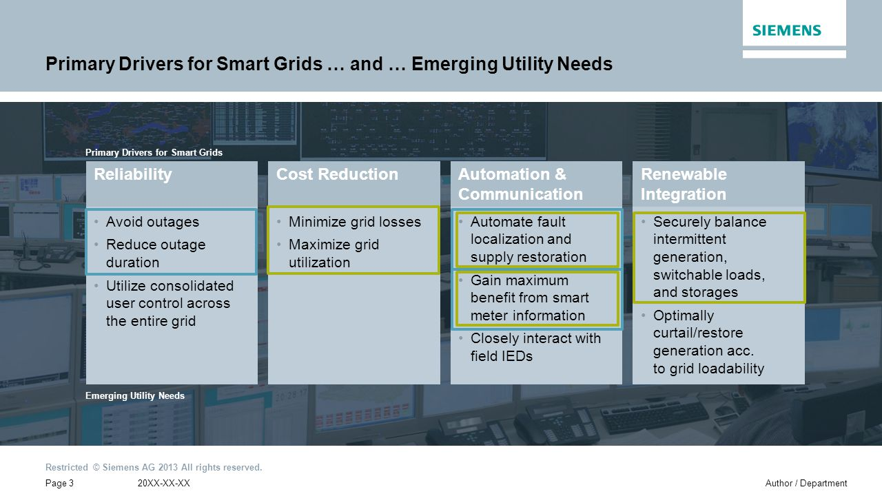 Primary Drivers for Smart Grids … and … Emerging Utility Needs
