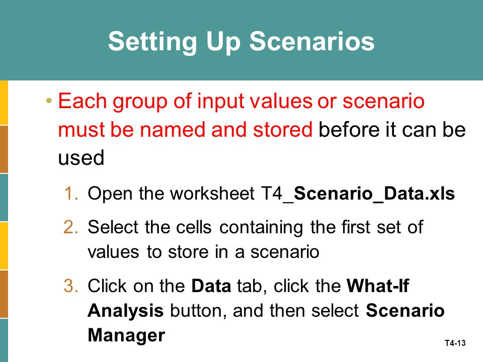 Setting Up Scenarios Each group of input values or scenario must be named and stored before it can be used.
