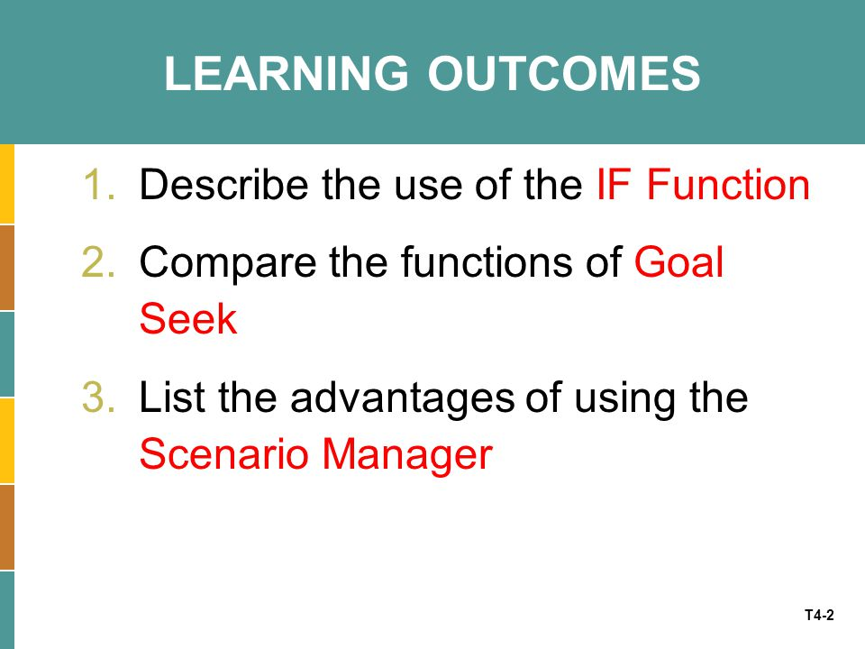 LEARNING OUTCOMES Describe the use of the IF Function