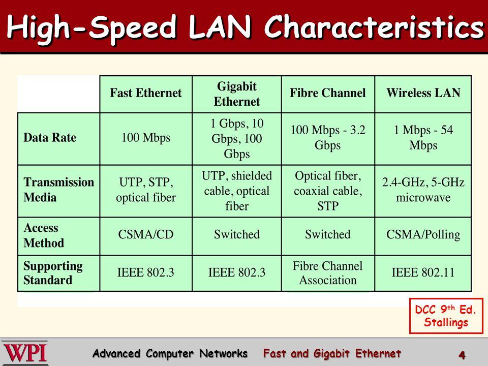 Fast Ethernet And Gigabit Ethernet Ppt Download