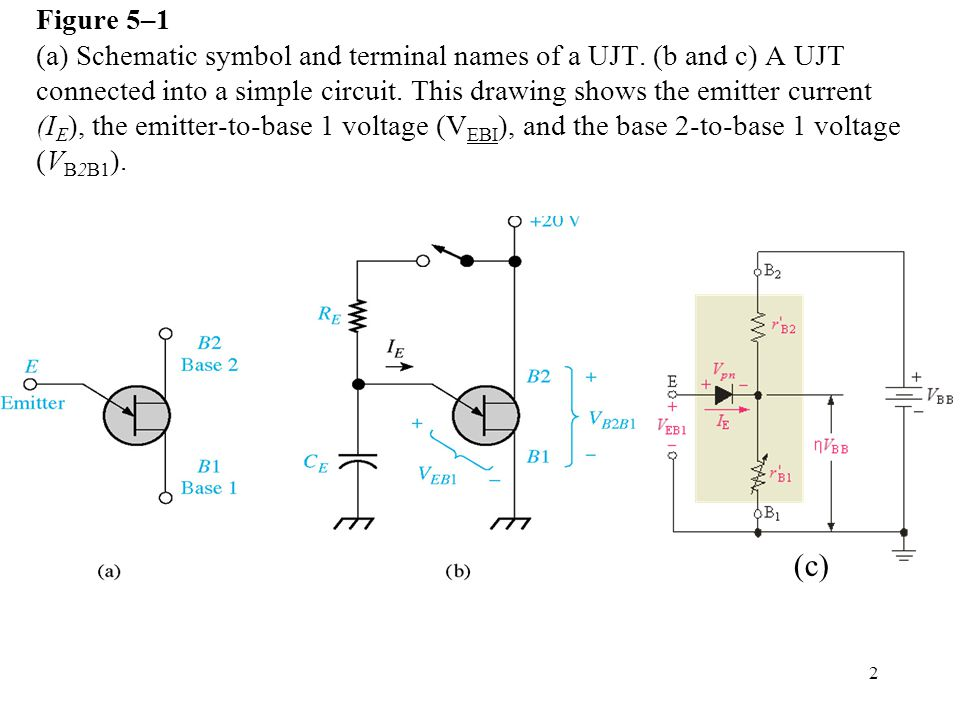 Figure 5–1 (a) Schematic symbol and terminal names of a UJT