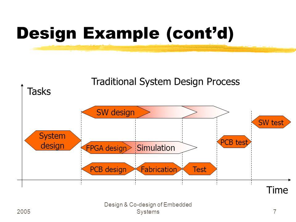 Design Co Design Of Embedded Systems Ppt Video Online Download