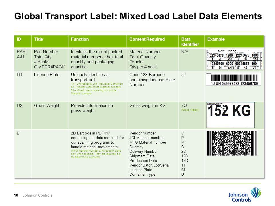 barcode type identifier online dating