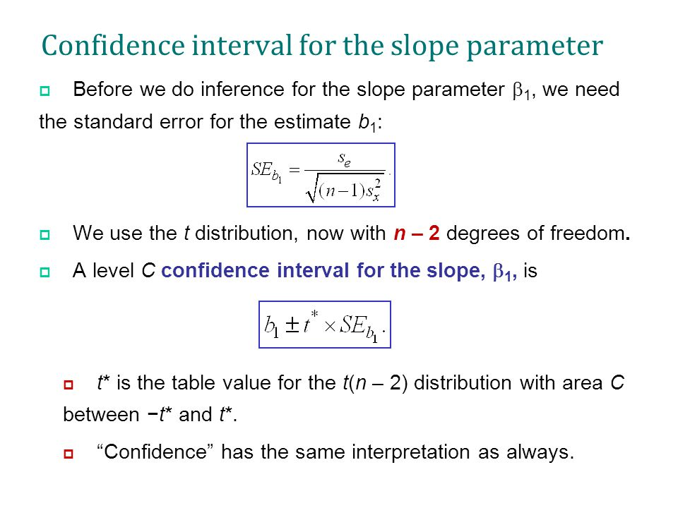 Confidence interval for the slope parameter