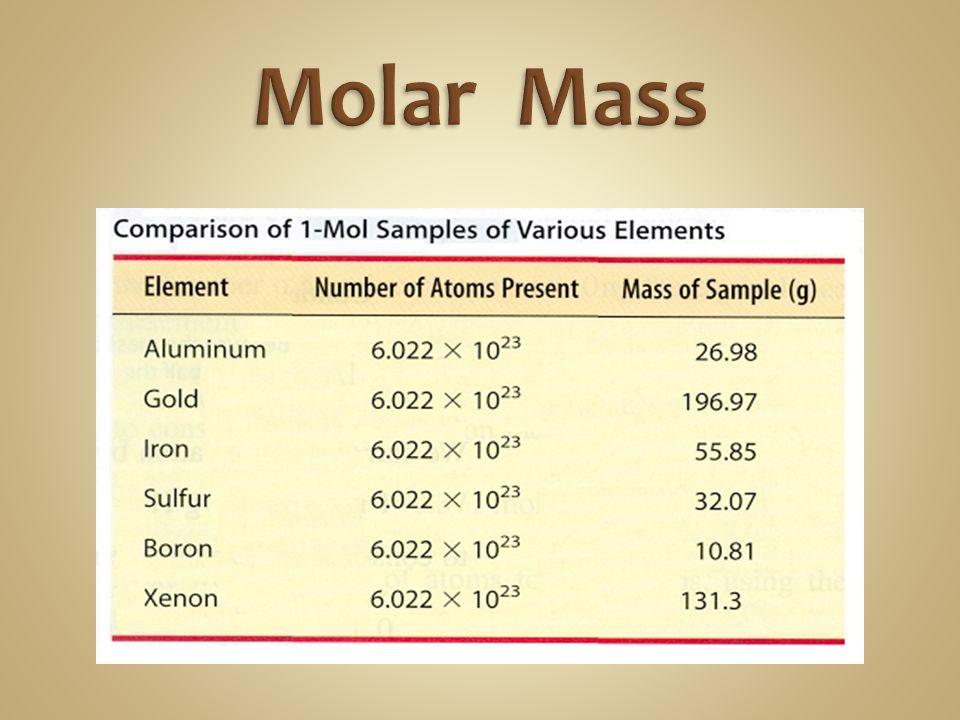 Molar Quantities Balancing Equations Ppt Download