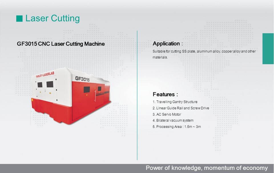 LASER EQUIPMENT MANUFACTURING INDUSTRY - ppt video online