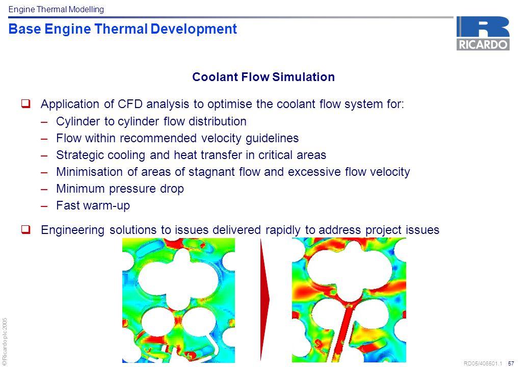 Gasoline & Diesel Engineering Fluid Simulation Tools - ppt