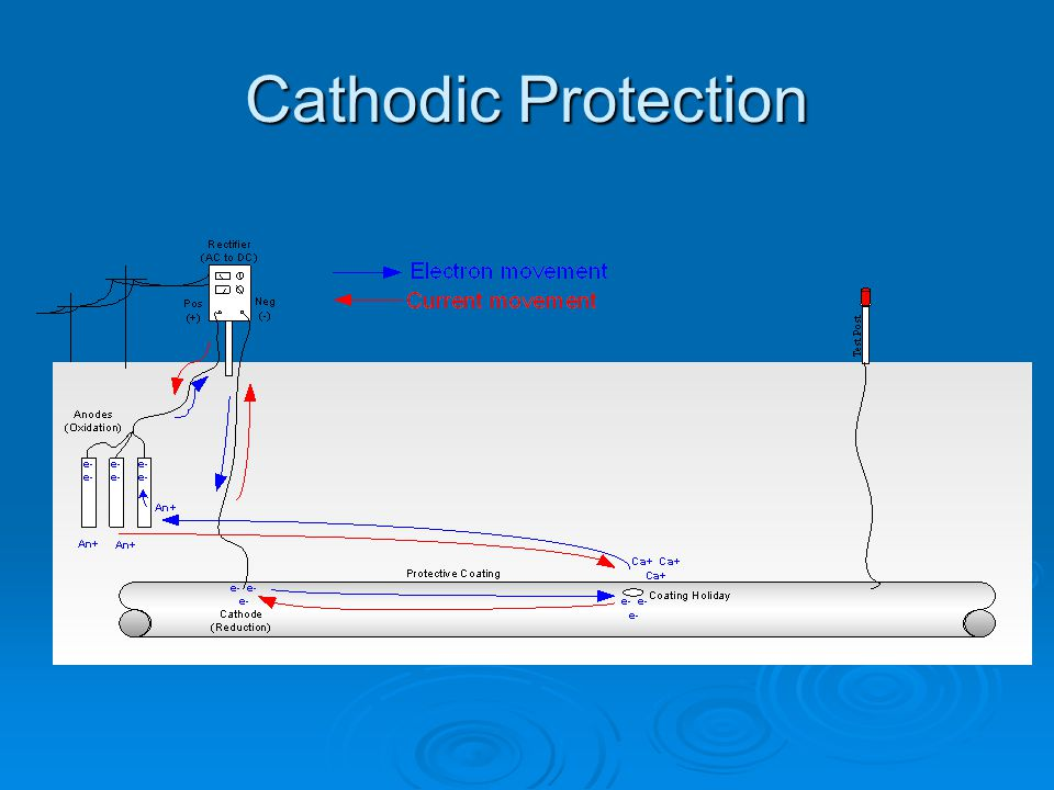 Corrosion And Cathodic Protection Ppt Download