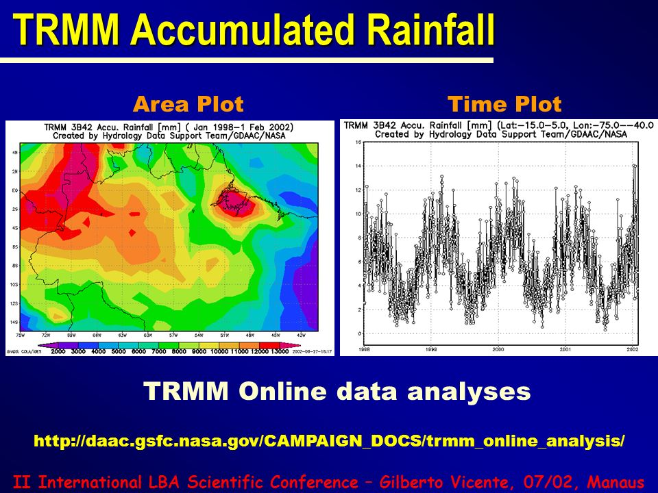 TRMM Accumulated Rainfall
