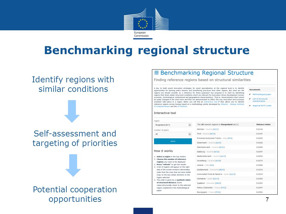 Benchmarking regional structure