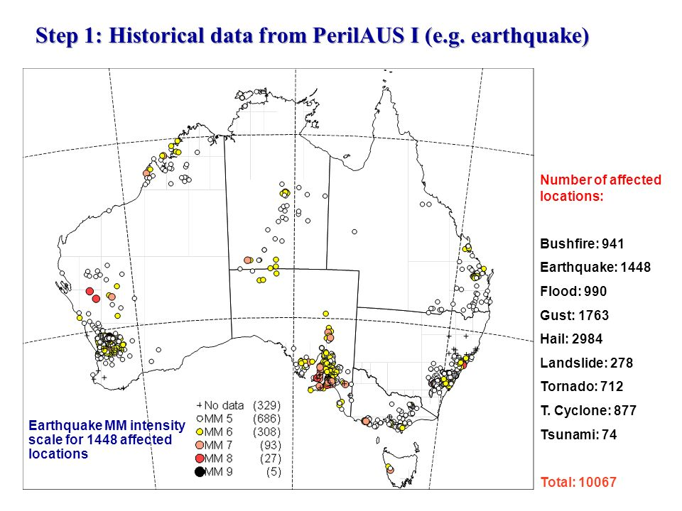 Step 1: Historical data from PerilAUS I (e.g. earthquake)