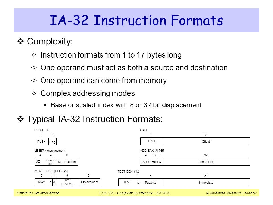IA-32 Instruction Formats