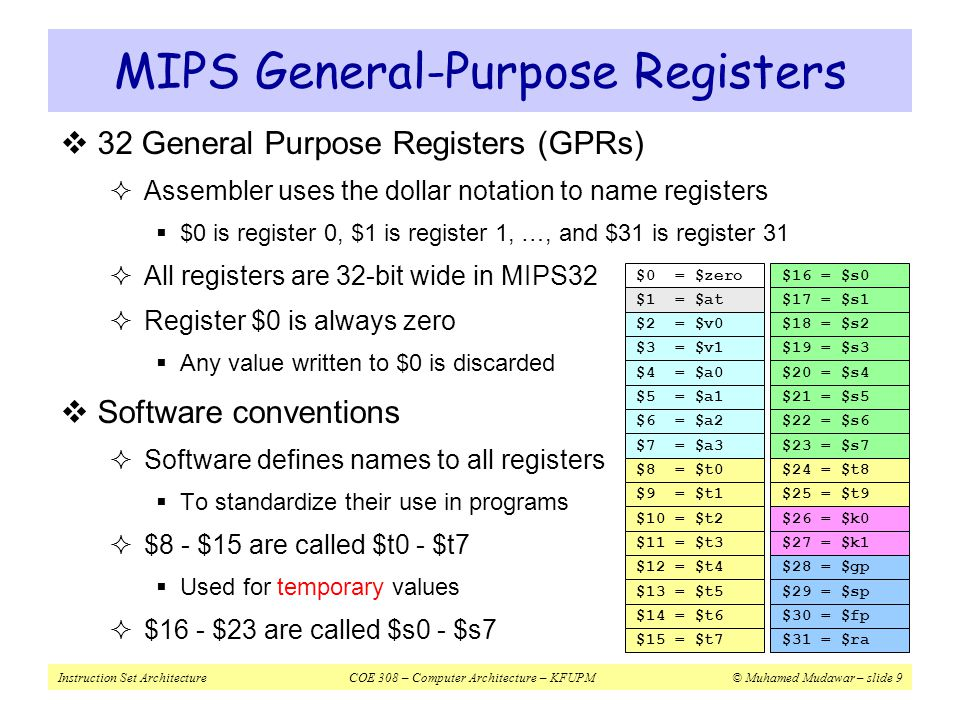 MIPS General-Purpose Registers