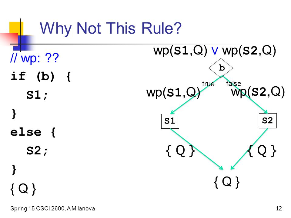 Why Not This Rule wp(S1,Q) ∨ wp(S2,Q)