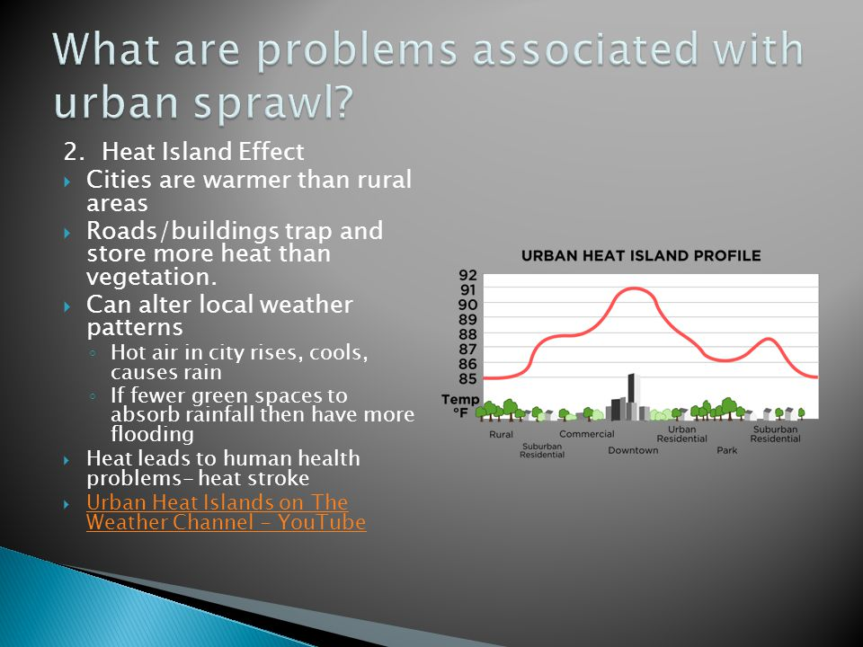 What are problems associated with urban sprawl