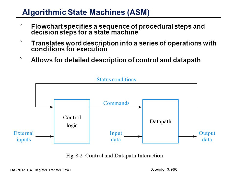 Algorithmic State Machines (ASM)