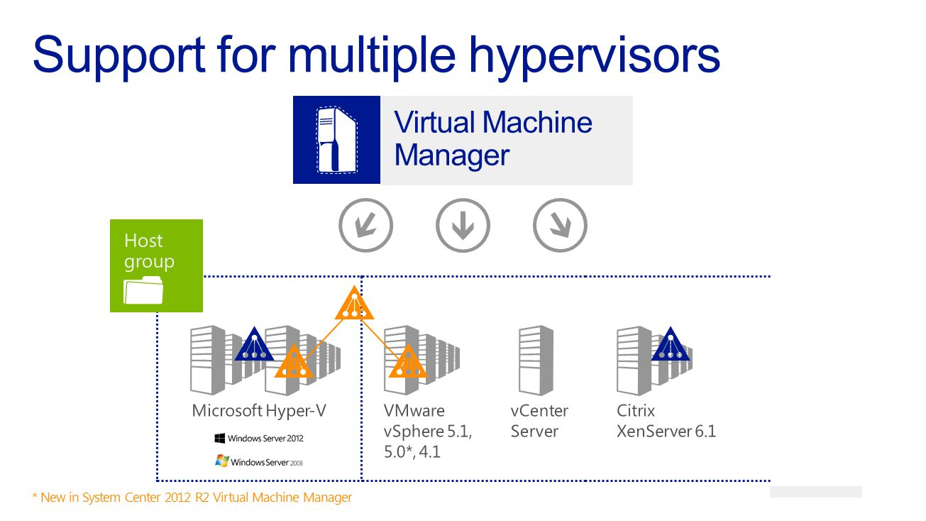 Support for multiple hypervisors