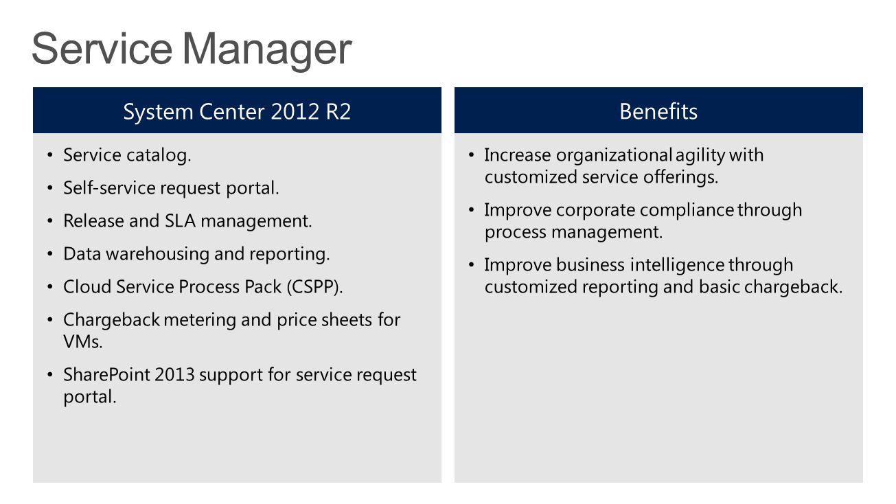 Service Manager System Center 2012 R2 Benefits Service catalog.