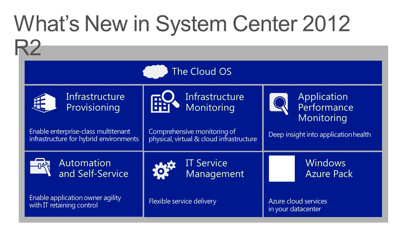 What's New in System Center 2012 R2