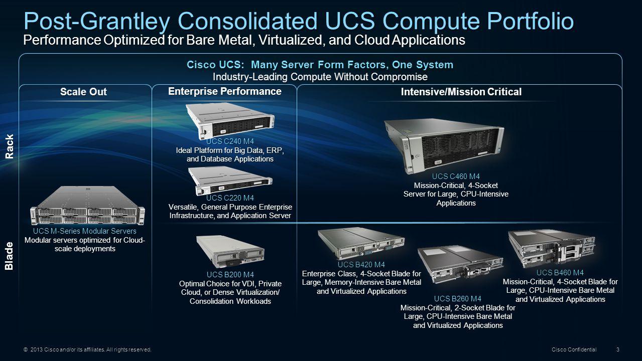 Cisco Ucs C220 M4 Power Requirements