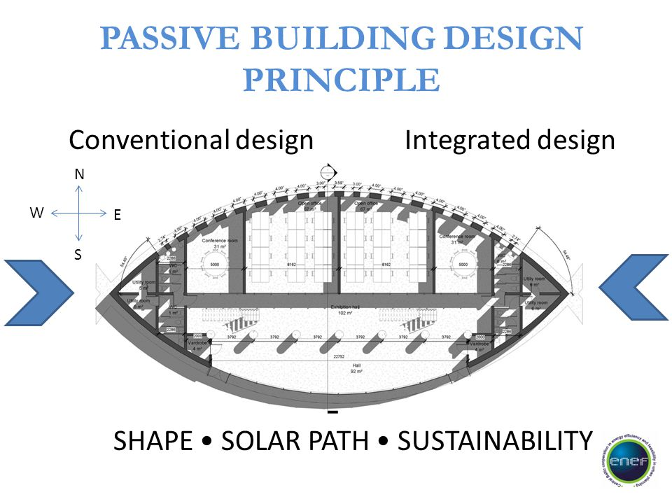 passive architectural cooling for three storey office building