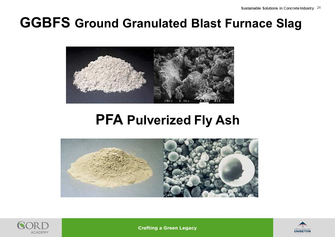Ground Granulated Blast Furnace Slag : Sustainable solutions in concrete industry ppt video