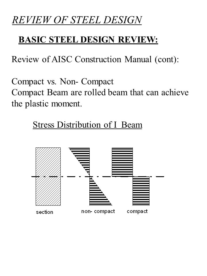 REVIEW OF STEEL DESIGN BASIC STEEL DESIGN REVIEW: