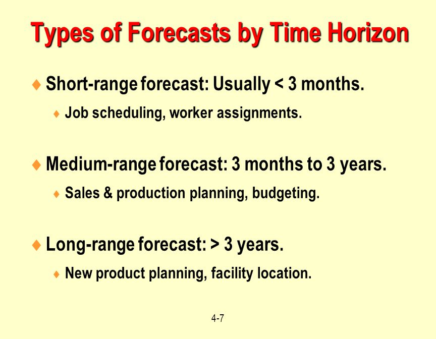 Operations Management Forecasting Chapter 4 - ppt video