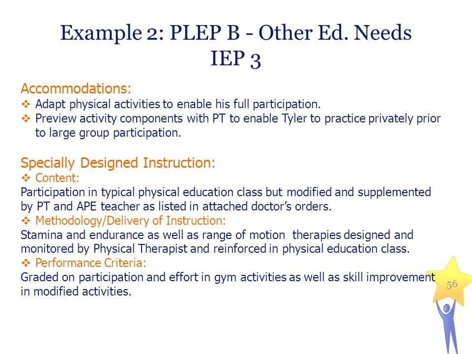 The Massachusetts Iep Process Addressing Unique Student Needs