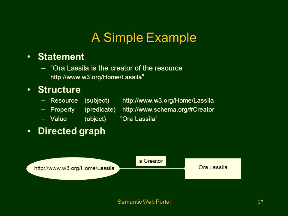 A Simple Example Statement Structure Directed graph