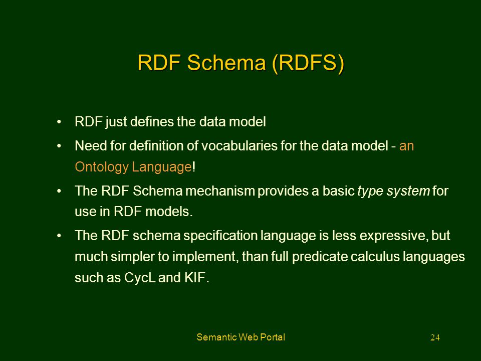 RDF Schema (RDFS) RDF just defines the data model