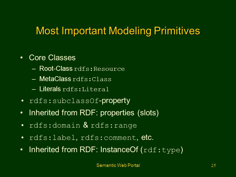 Most Important Modeling Primitives