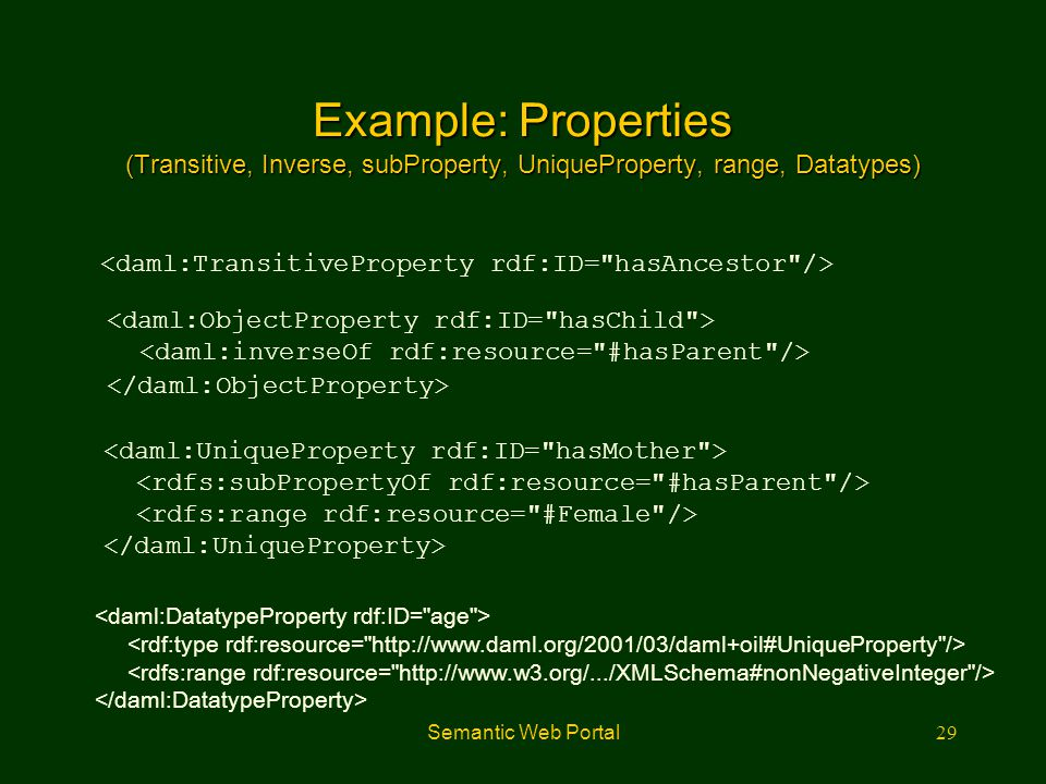 Example: Properties (Transitive, Inverse, subProperty, UniqueProperty, range, Datatypes)