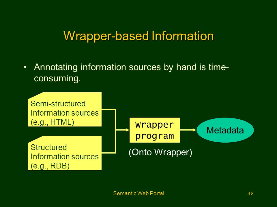 Wrapper-based Information
