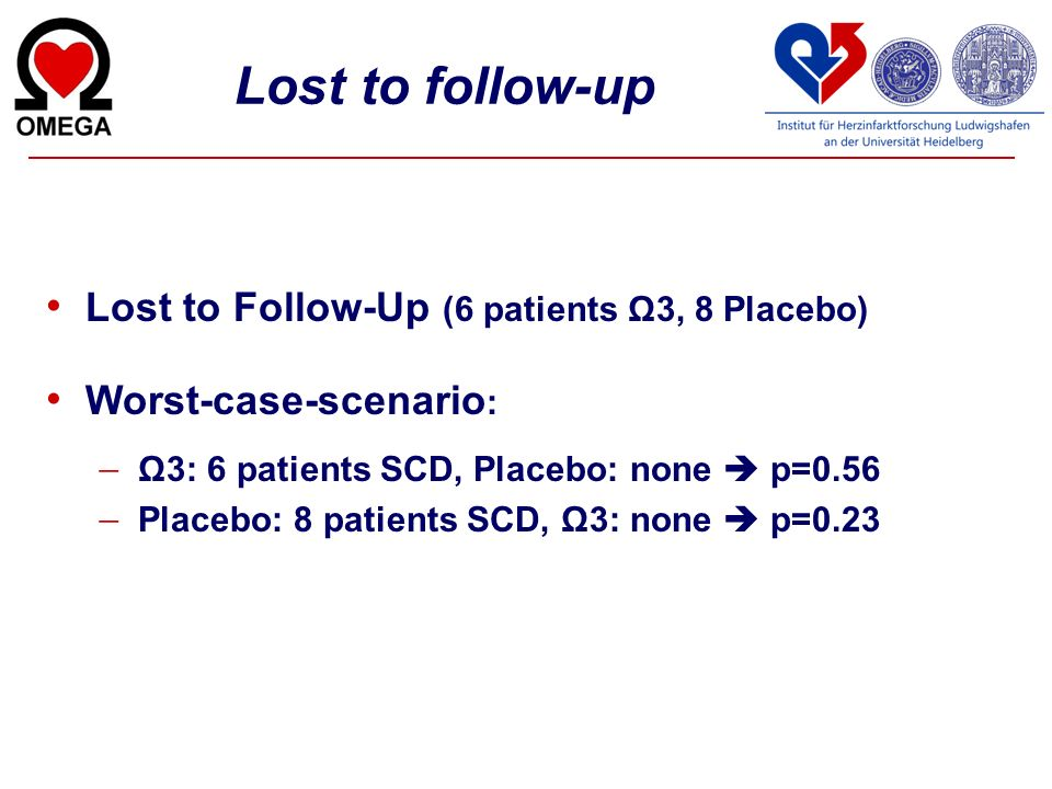 Lost to follow-up Lost to Follow-Up (6 patients Ω3, 8 Placebo)