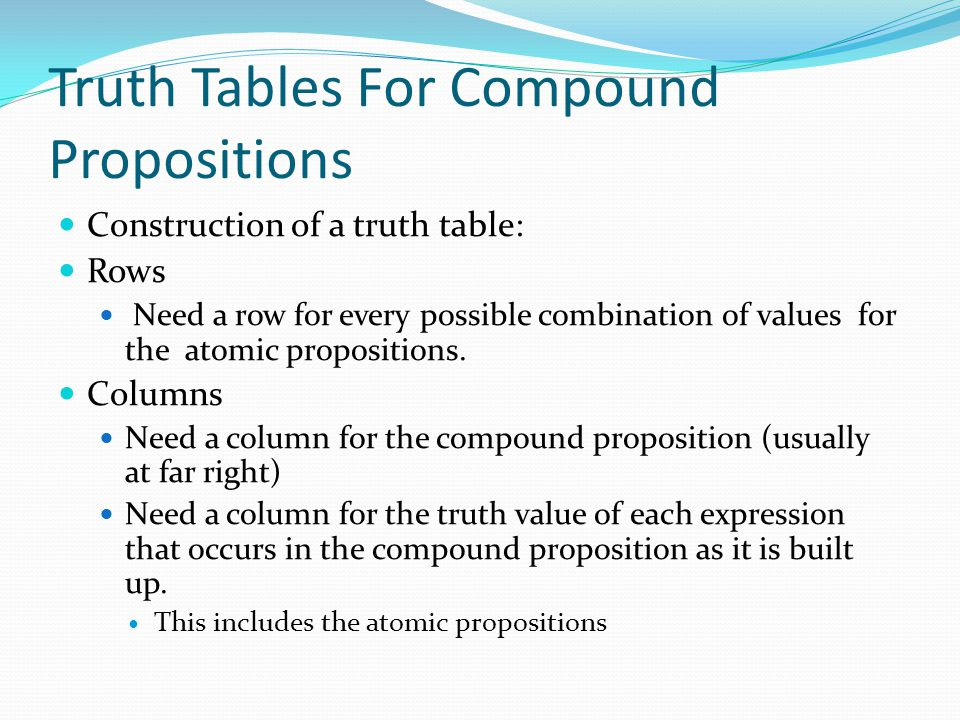 Truth Tables For Compound Propositions