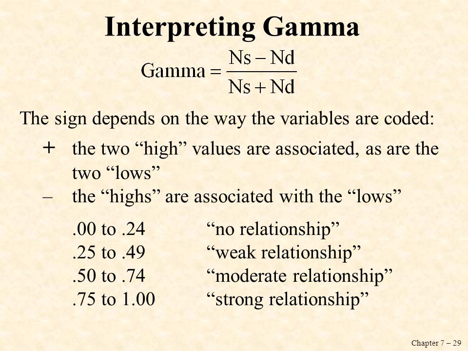Interpreting Gamma The sign depends on the way the variables are coded: + the two high values are associated, as are the two lows