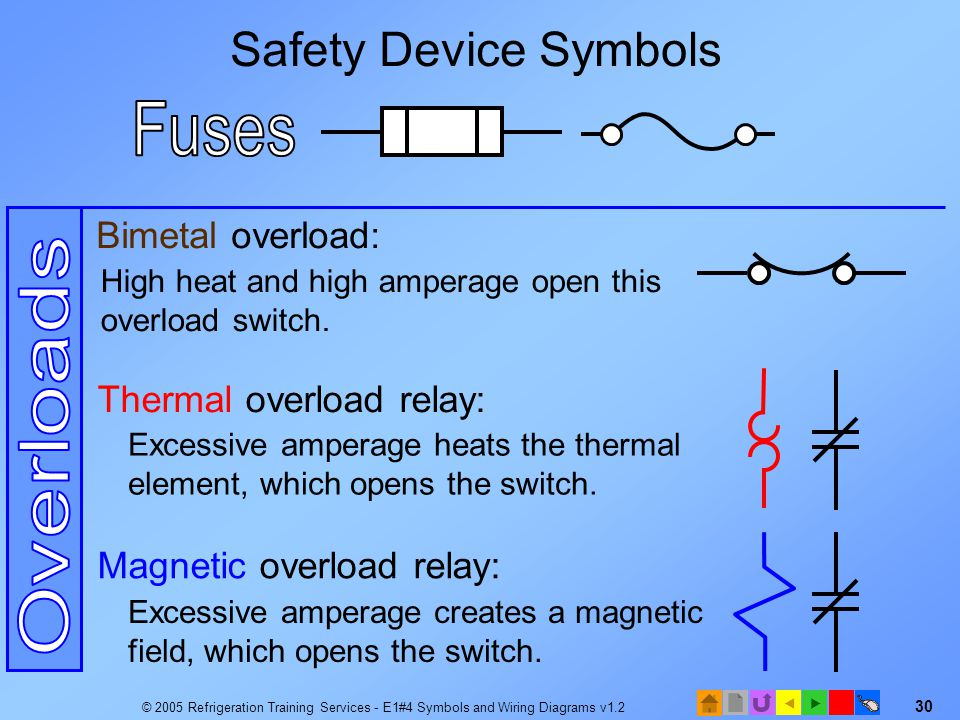 E1 – Electrical Fundamentals - ppt video online download