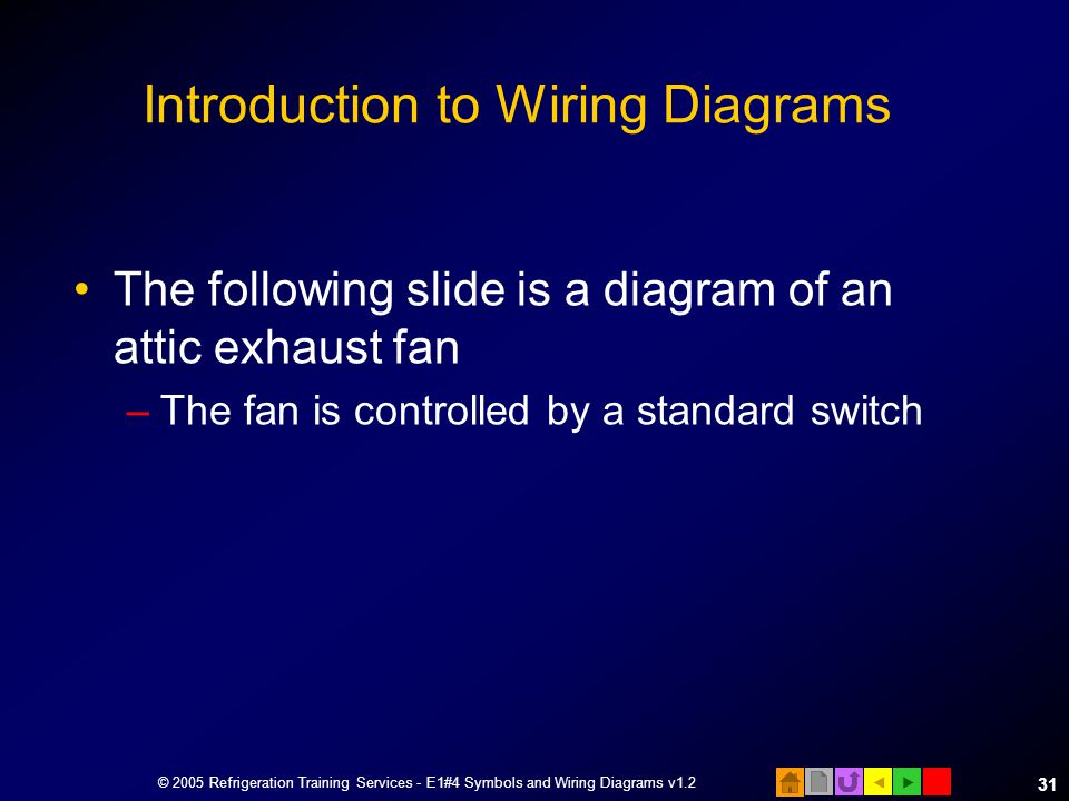 E1 electrical fundamentals ppt video online download introduction to wiring diagrams 32 attic exhaust fan asfbconference2016 Images