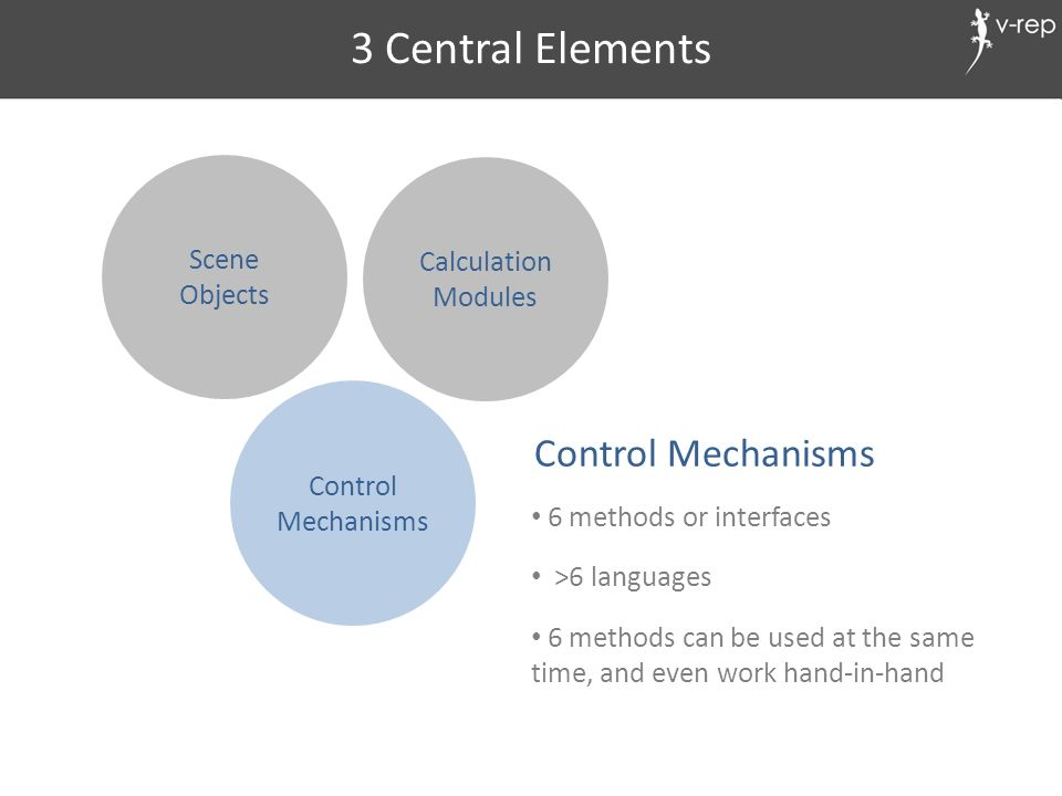 3 Central Elements Control Mechanisms Scene Objects