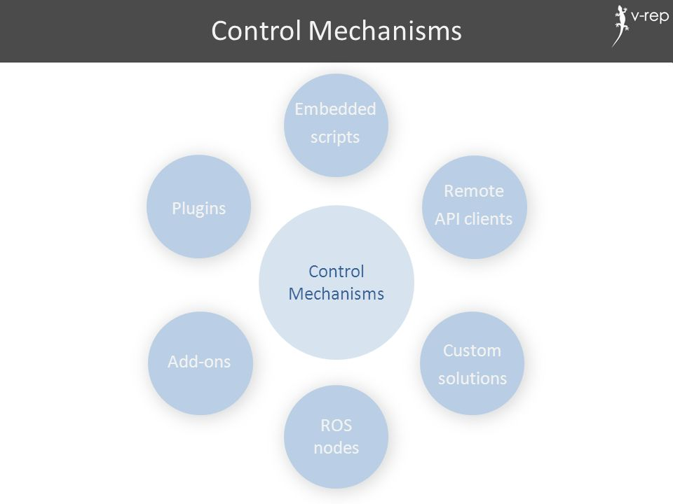 Control Mechanisms Embedded scripts Remote API clients Plugins
