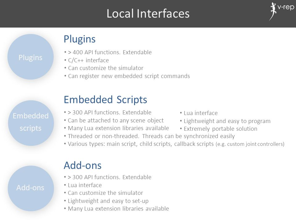 Local Interfaces Plugins Embedded Scripts Add-ons Plugins