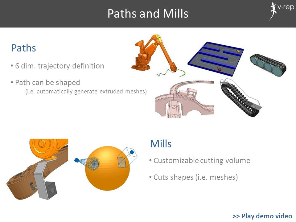 Paths and Mills Paths Mills 6 dim. trajectory definition