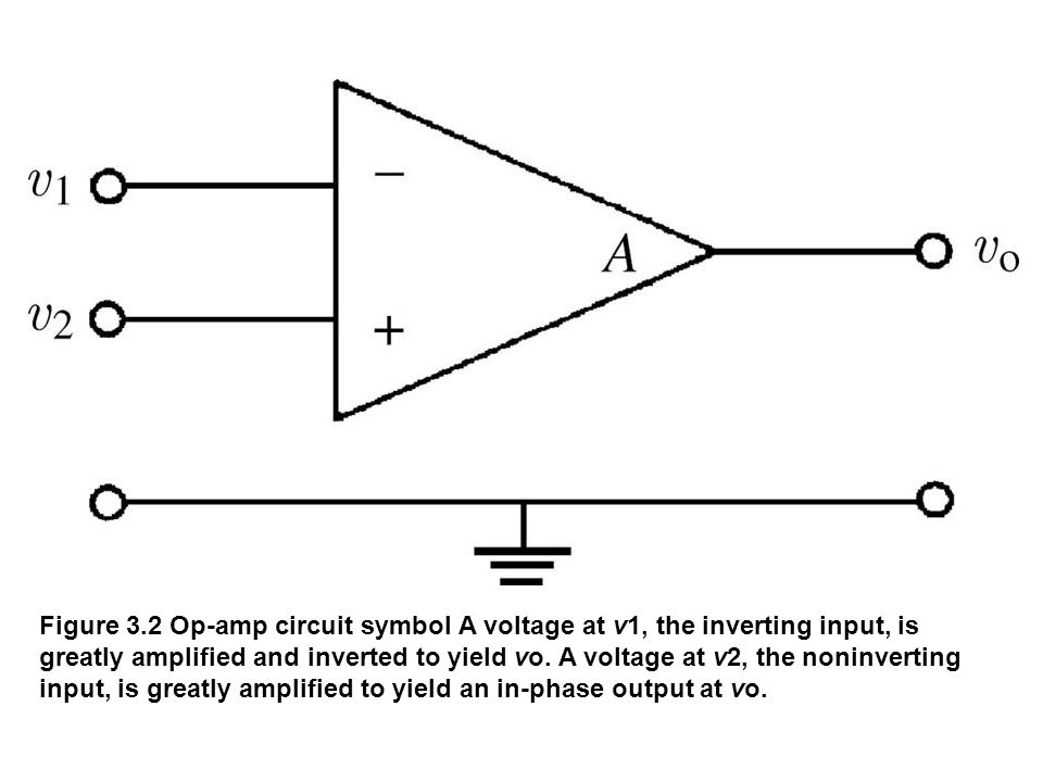Chapter 3 Amplifiers And Signal Processing John G Webster Ppt