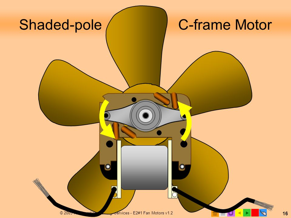 Shaded-pole C-frame Motor