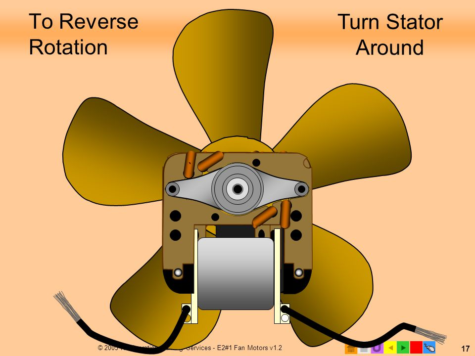 © 2005 Refrigeration Training Services - E2#1 Fan Motors v1.2