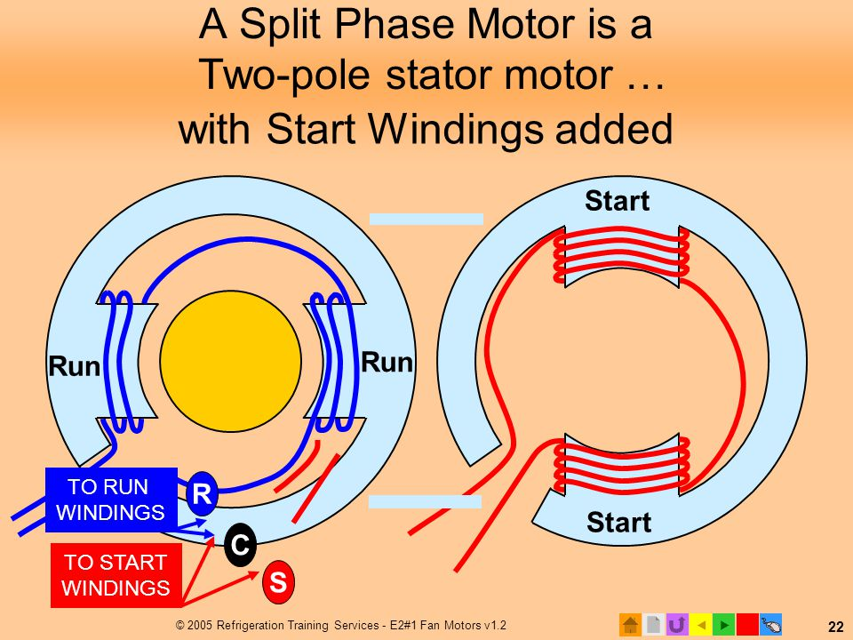 A Split Phase Motor is a Two-pole stator motor …
