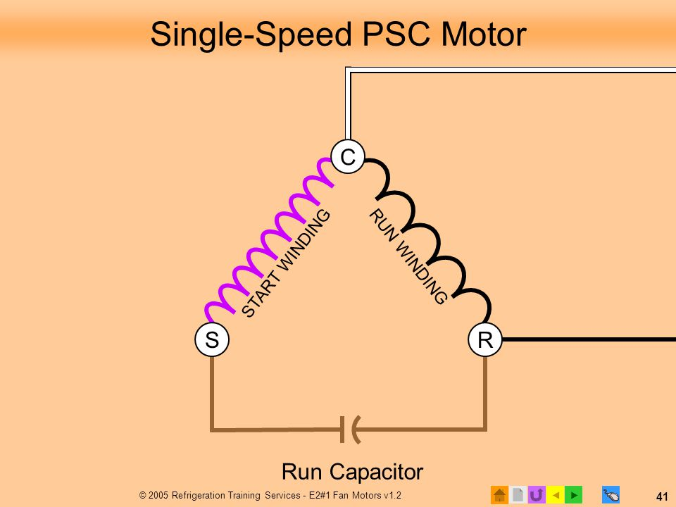 Single-Speed PSC Motor