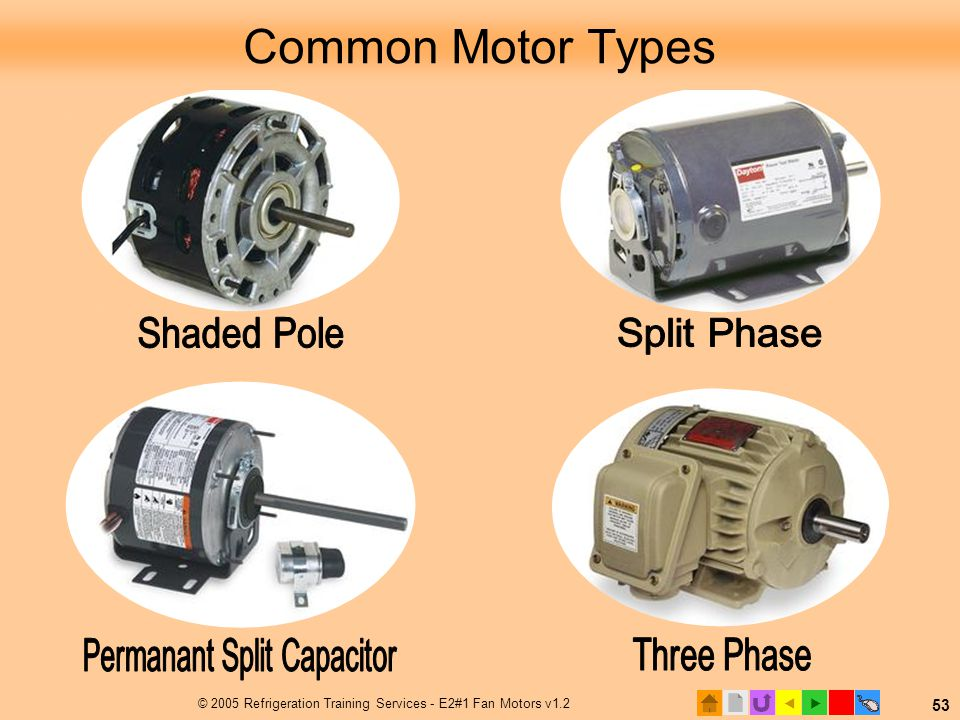 Common Motor Types Shaded Pole Split Phase Permanant Split Capacitor
